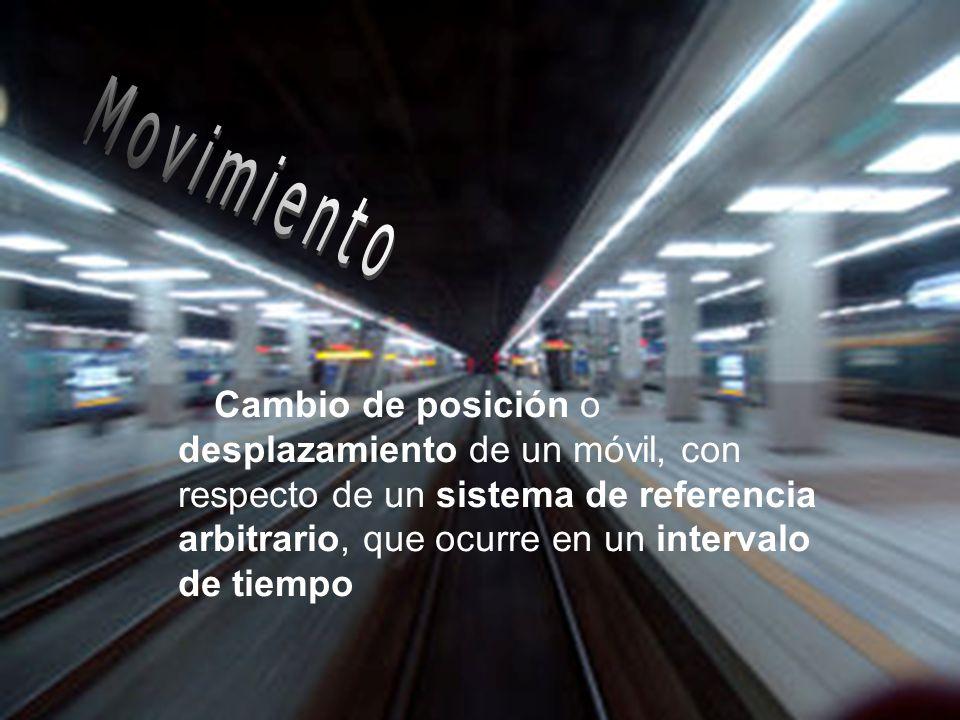 Movimiento El movimiento es un concepto relativo, pues su descripción depende del sistema de referencia que se utilice.