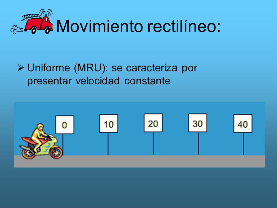 Movimiento rectilíneo: Uniforme (MRU): se caracteriza por presentar velocidad constante
