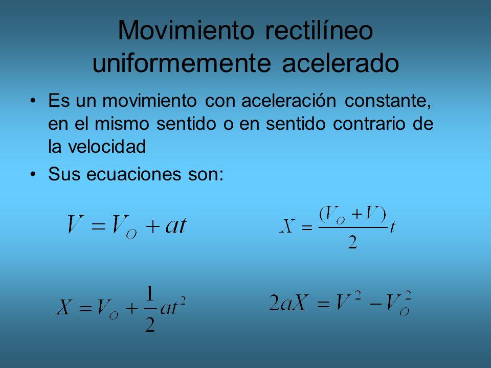 Movimiento rectilíneo uniformemente acelerado Es un movimiento con aceleración constante, en el mismo sentido o en sentido contrario de la velocidad S
