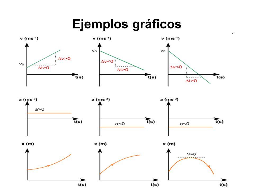 Ejemplos gráficos