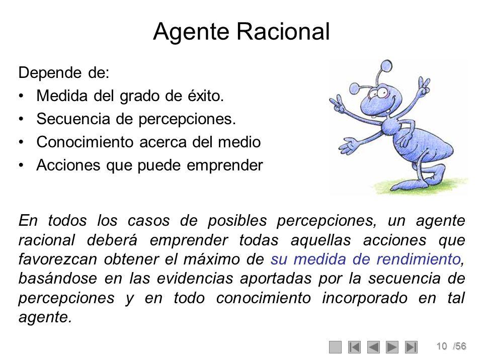10/56 Agente Racional Depende de: Medida del grado de éxito.