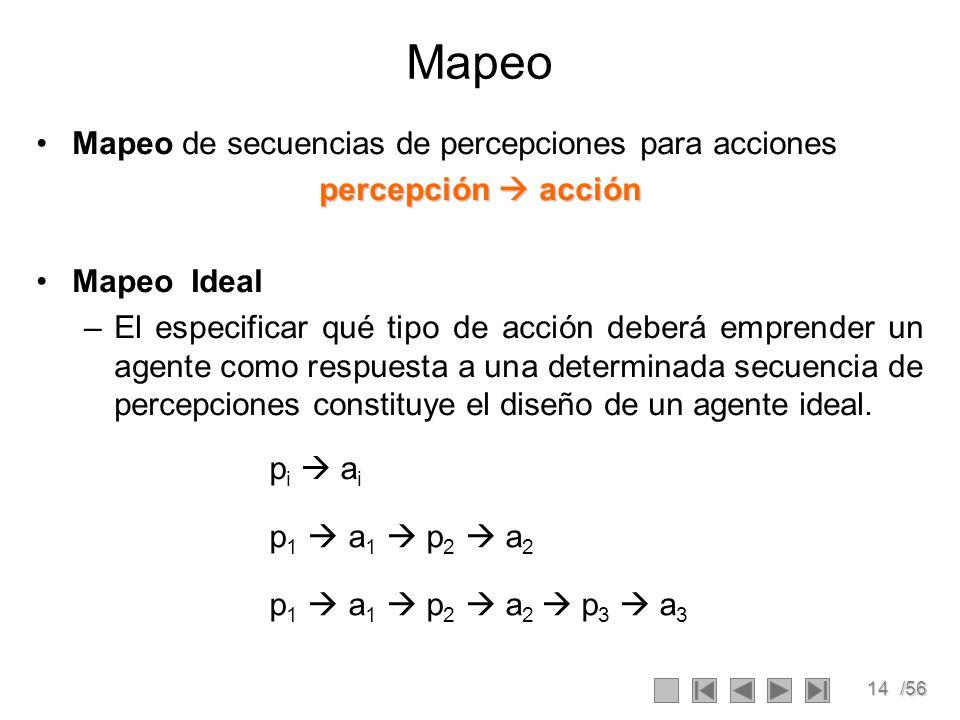 14/56 Mapeo Mapeo de secuencias de percepciones para acciones percepción acción Mapeo Ideal –El especificar qué tipo de acción deberá emprender un agente como respuesta a una determinada secuencia de percepciones constituye el diseño de un agente ideal.