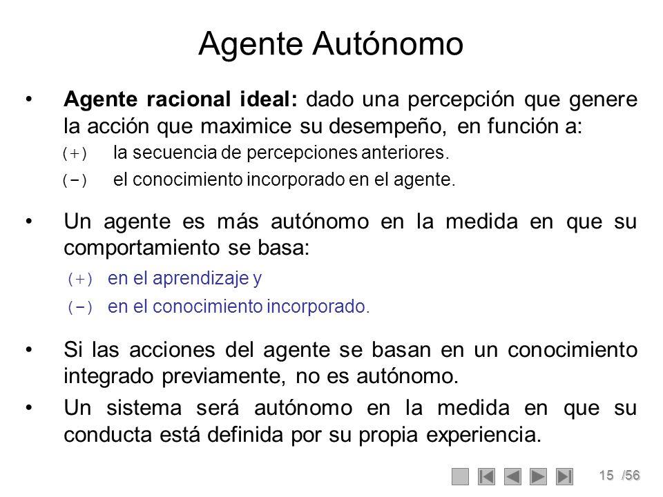 15/56 Agente Autónomo Agente racional ideal: dado una percepción que genere la acción que maximice su desempeño, en función a: (+) la secuencia de percepciones anteriores.