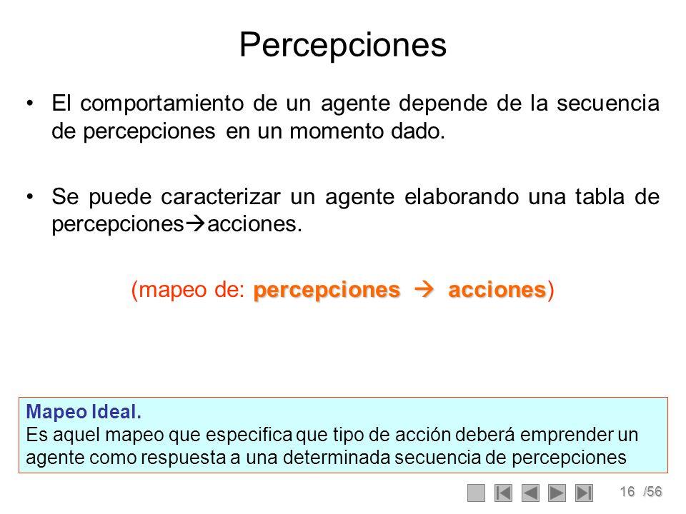 16/56 Percepciones El comportamiento de un agente depende de la secuencia de percepciones en un momento dado.