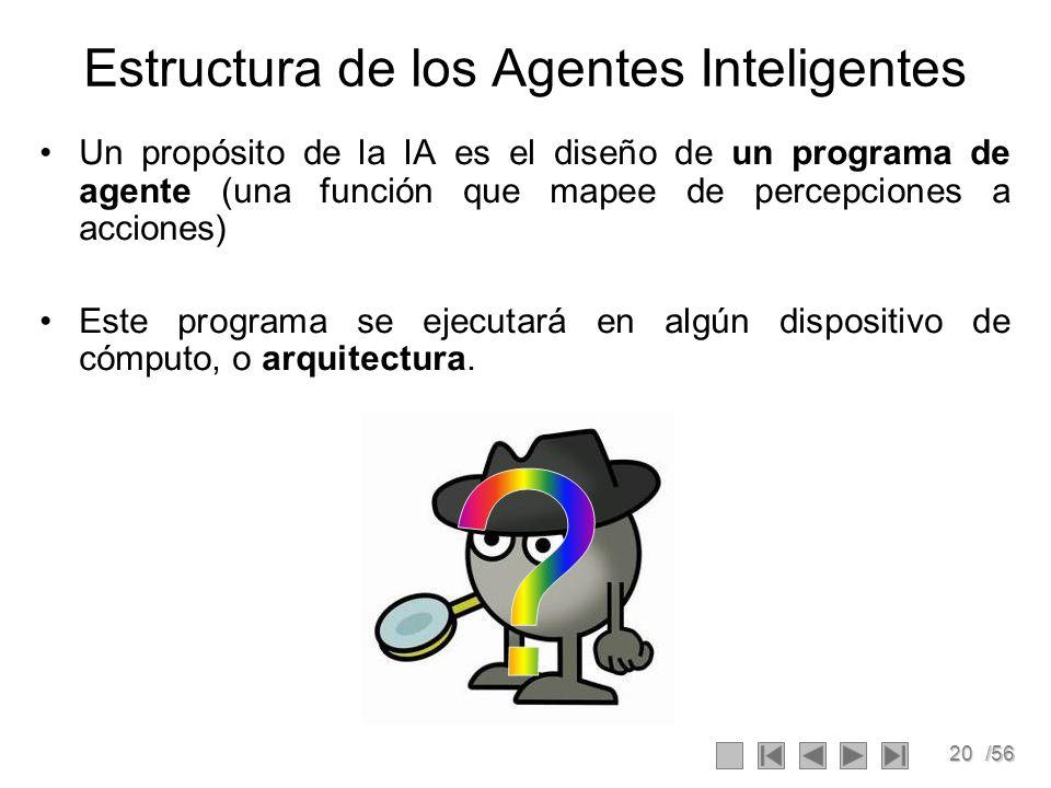 20/56 Estructura de los Agentes Inteligentes Un propósito de la IA es el diseño de un programa de agente (una función que mapee de percepciones a acciones) Este programa se ejecutará en algún dispositivo de cómputo, o arquitectura.