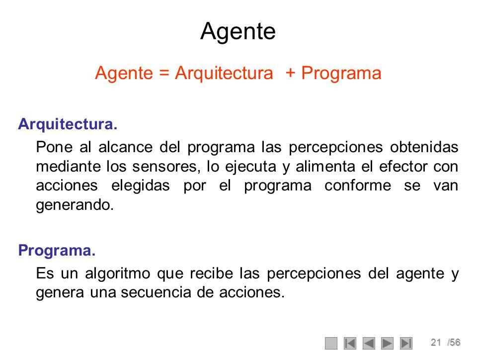 21/56 Agente Agente = Arquitectura + Programa Arquitectura.