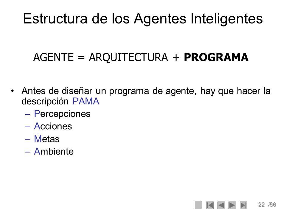 22/56 Estructura de los Agentes Inteligentes Antes de diseñar un programa de agente, hay que hacer la descripción PAMA –Percepciones –Acciones –Metas –Ambiente AGENTE = ARQUITECTURA + PROGRAMA