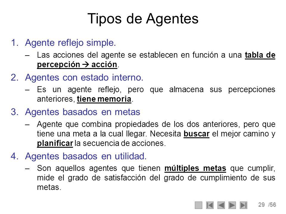 29/56 Tipos de Agentes 1.Agente reflejo simple.