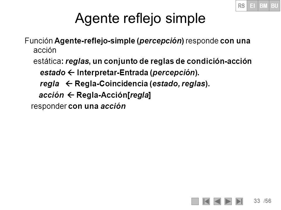 33/56 Agente reflejo simple Función Agente-reflejo-simple (percepción) responde con una acción estática: reglas, un conjunto de reglas de condición-acción estado Interpretar-Entrada (percepción).