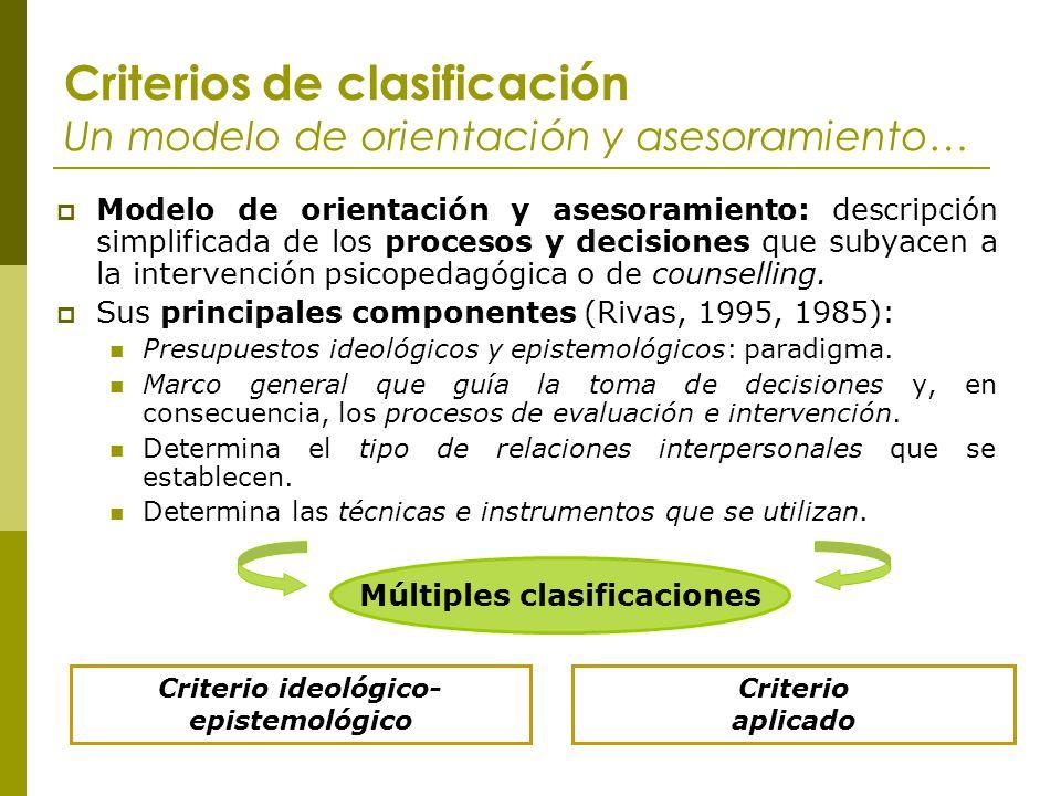 Criterios de clasificación Un modelo de orientación y asesoramiento… Modelo de orientación y asesoramiento: descripción simplificada de los procesos y