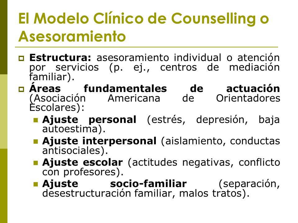El Modelo Clínico de Counselling o Asesoramiento Estructura: asesoramiento individual o atención por servicios (p. ej., centros de mediación familiar)