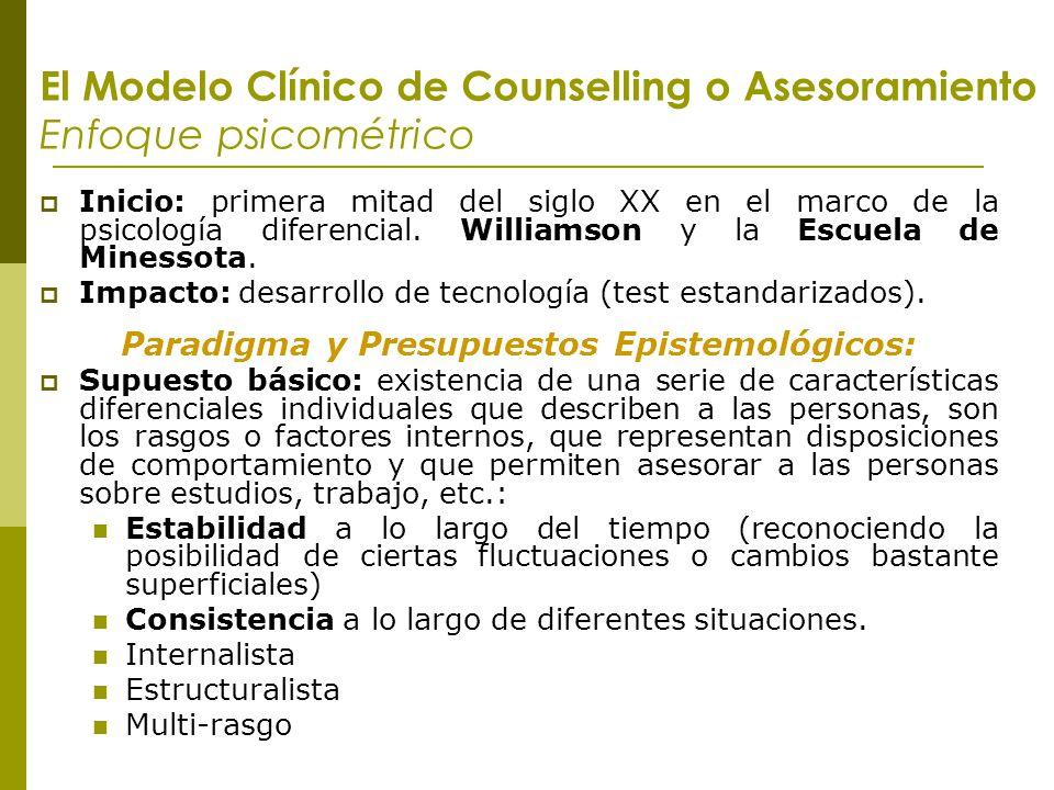 El Modelo Clínico de Counselling o Asesoramiento Enfoque psicométrico Inicio: primera mitad del siglo XX en el marco de la psicología diferencial. Wil