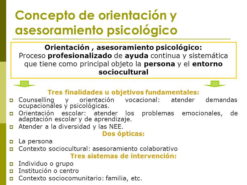 Concepto de orientación y asesoramiento psicológico Tres finalidades u objetivos fundamentales: Counselling y orientación vocacional: atender demandas