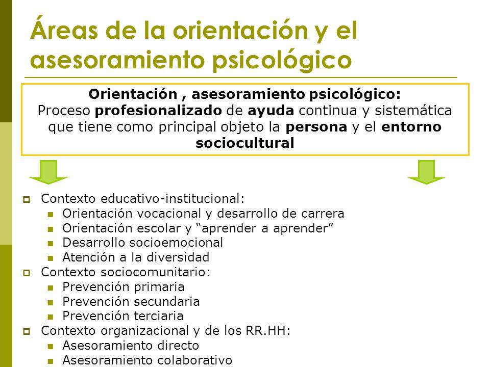 Áreas de la orientación y el asesoramiento psicológico Contexto educativo-institucional: Orientación vocacional y desarrollo de carrera Orientación es