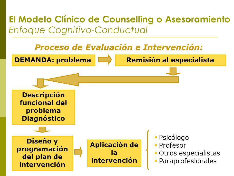 El Modelo Clínico de Counselling o Asesoramiento Enfoque Cognitivo-Conductual Proceso de Evaluación e Intervención: DEMANDA: problemaRemisión al espec