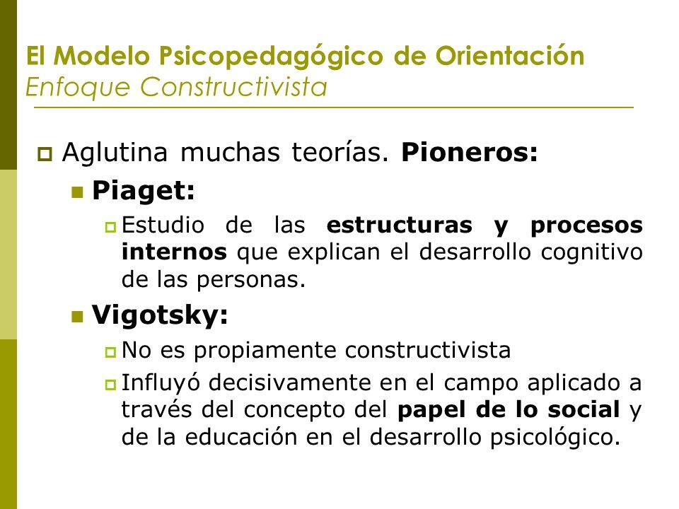 El Modelo Psicopedagógico de Orientación Enfoque Constructivista Aglutina muchas teorías. Pioneros: Piaget: Estudio de las estructuras y procesos inte