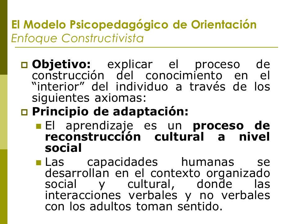 El Modelo Psicopedagógico de Orientación Enfoque Constructivista Objetivo: explicar el proceso de construcción del conocimiento en el interior del ind
