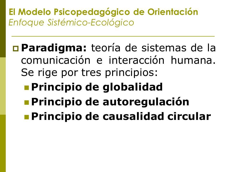 El Modelo Psicopedagógico de Orientación Enfoque Sistémico-Ecológico Paradigma: teoría de sistemas de la comunicación e interacción humana. Se rige po