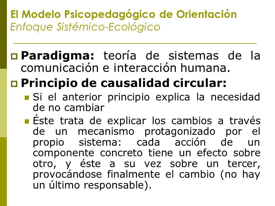 El Modelo Psicopedagógico de Orientación Enfoque Sistémico-Ecológico Paradigma: teoría de sistemas de la comunicación e interacción humana. Principio