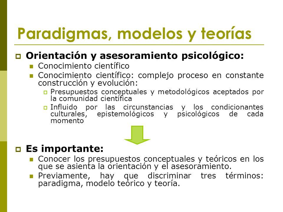 Paradigmas, modelos y teorías Orientación y asesoramiento psicológico: Conocimiento científico Conocimiento científico: complejo proceso en constante