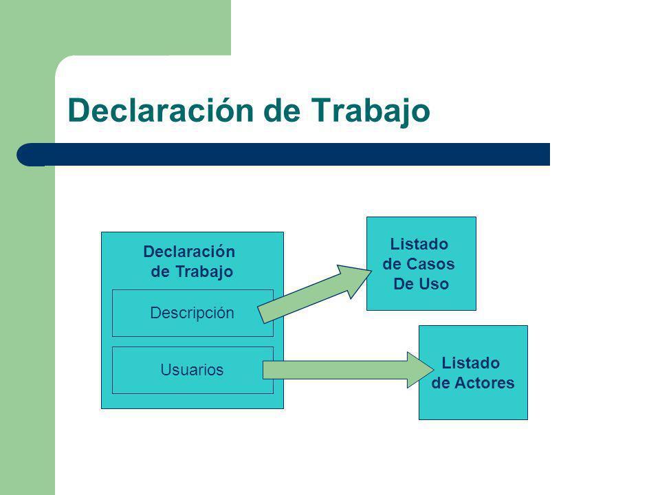 Declaración de Trabajo Declaración de Trabajo Descripción Usuarios Listado de Casos De Uso Listado de Actores