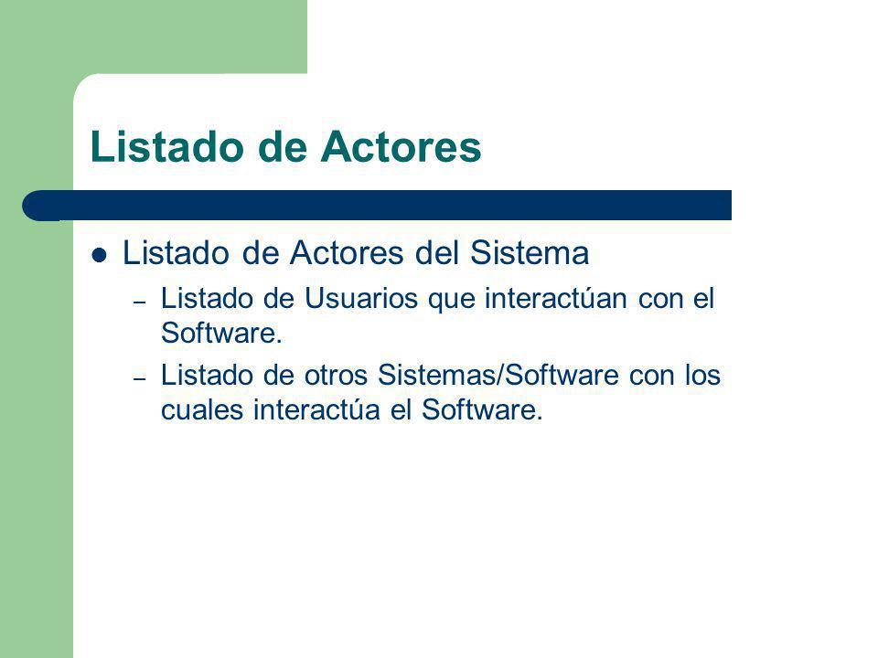 Listado de Actores Listado de Actores del Sistema – Listado de Usuarios que interactúan con el Software. – Listado de otros Sistemas/Software con los
