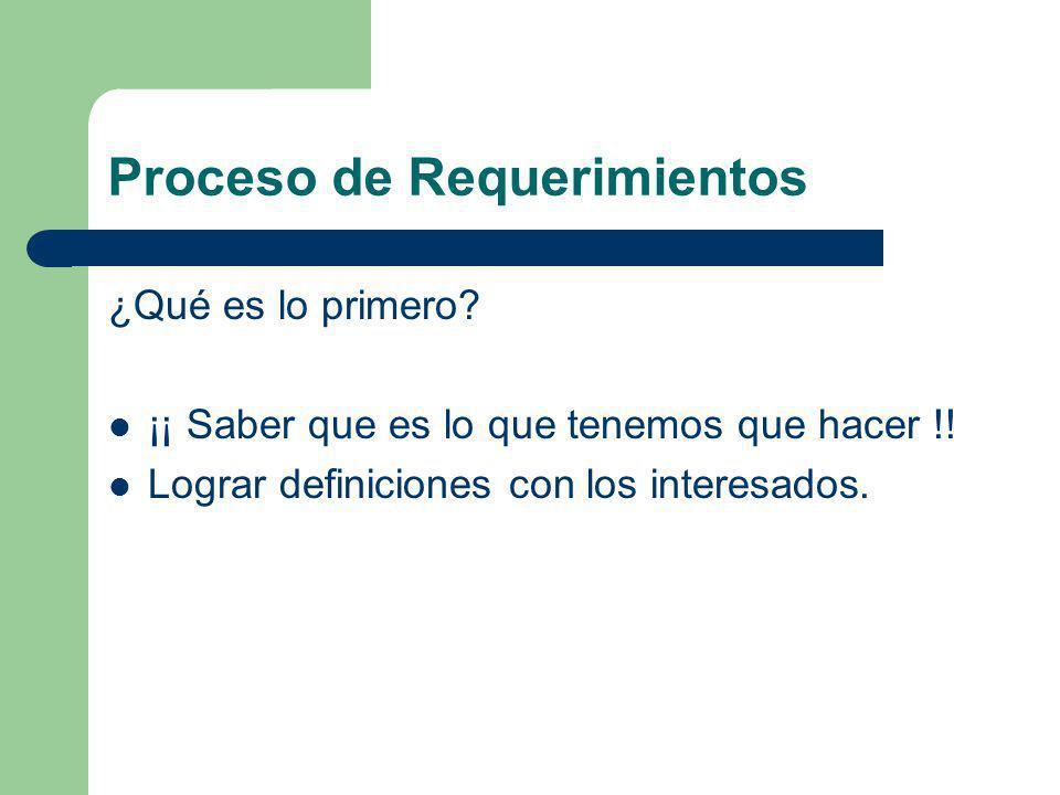Proceso de Requerimientos ¿Qué es lo primero? ¡¡ Saber que es lo que tenemos que hacer !! Lograr definiciones con los interesados.