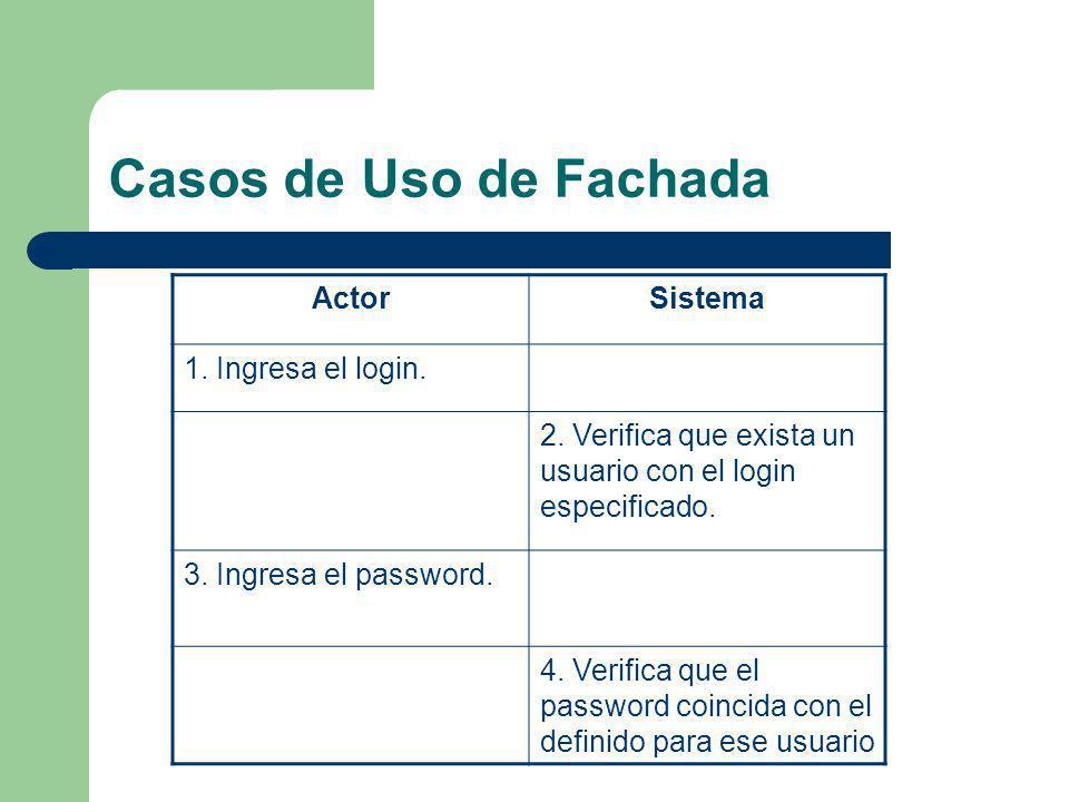 Casos de Uso de Fachada ActorSistema 1. Ingresa el login. 2. Verifica que exista un usuario con el login especificado. 3. Ingresa el password. 4. Veri