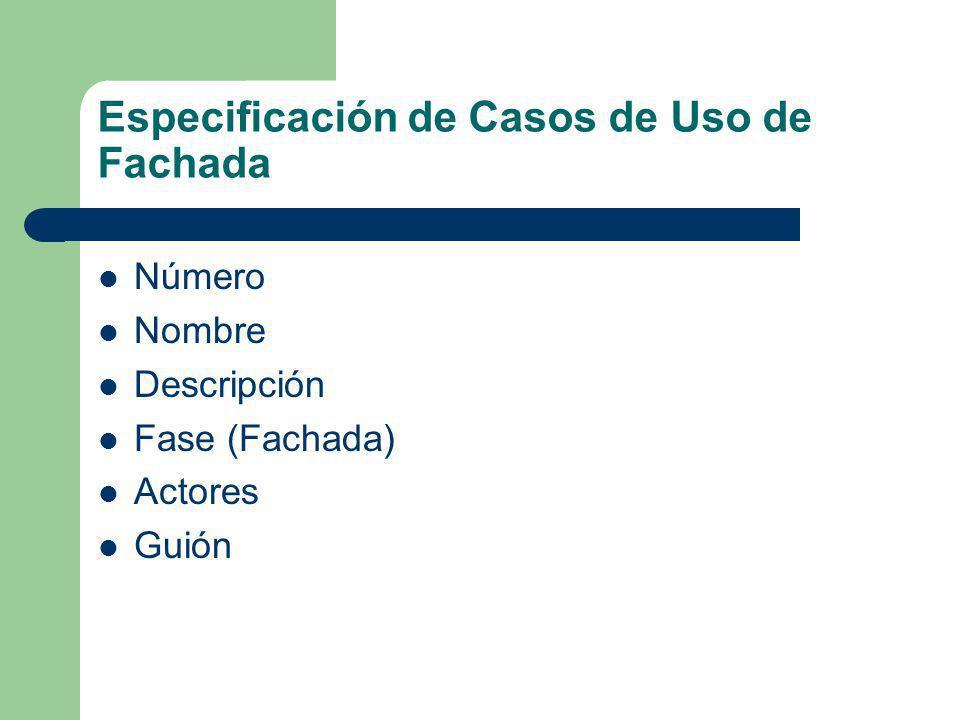 Especificación de Casos de Uso de Fachada Número Nombre Descripción Fase (Fachada) Actores Guión