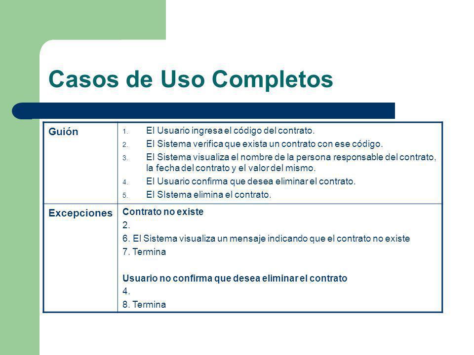 Casos de Uso Completos Guión 1. El Usuario ingresa el código del contrato. 2. El Sistema verifica que exista un contrato con ese código. 3. El Sistema