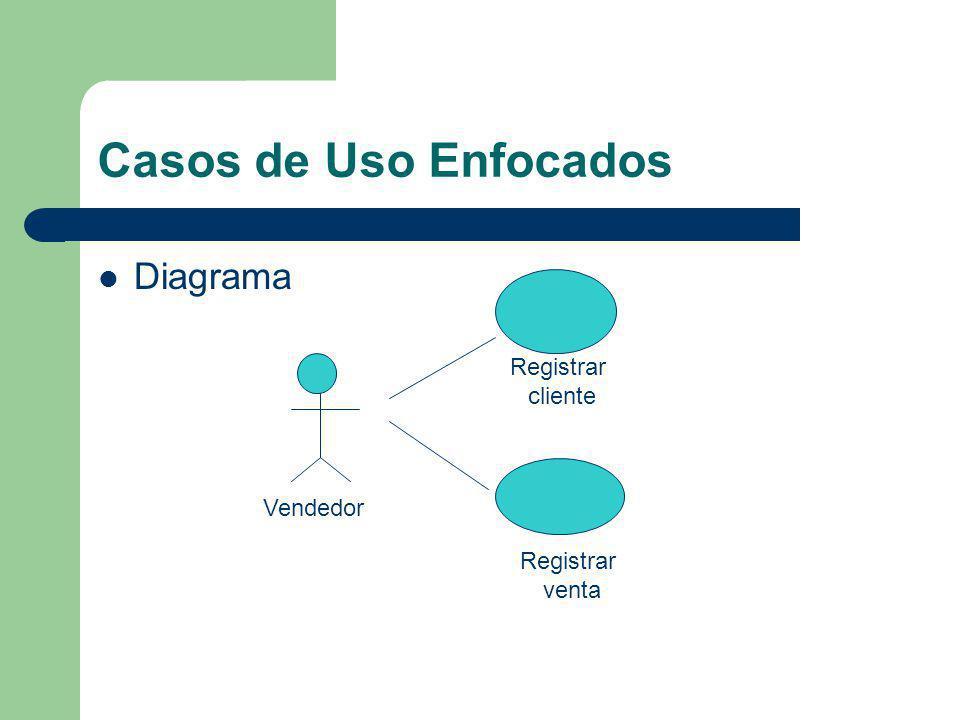 Casos de Uso Enfocados Diagrama Vendedor Registrar cliente Registrar venta