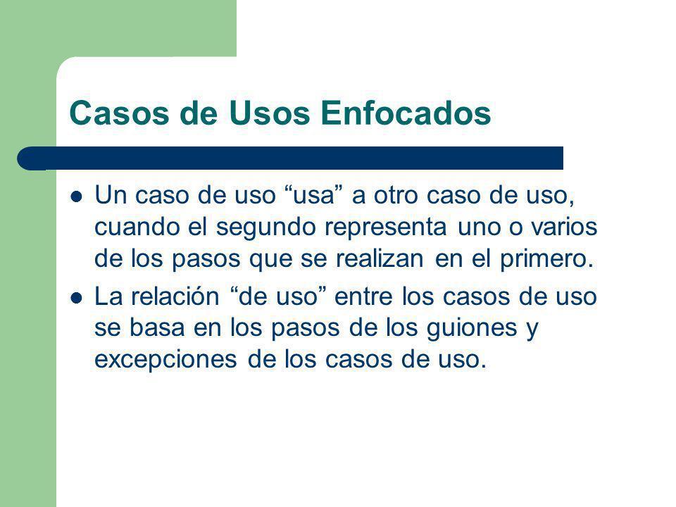 Casos de Usos Enfocados Un caso de uso usa a otro caso de uso, cuando el segundo representa uno o varios de los pasos que se realizan en el primero. L