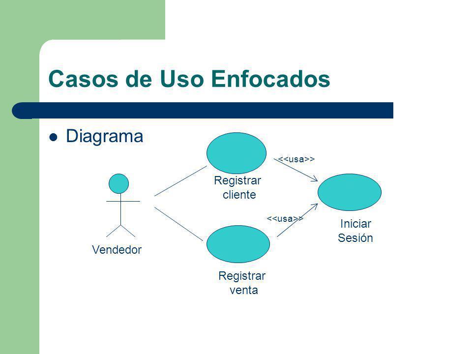 Casos de Uso Enfocados Diagrama Vendedor Registrar cliente Registrar venta Iniciar Sesión >