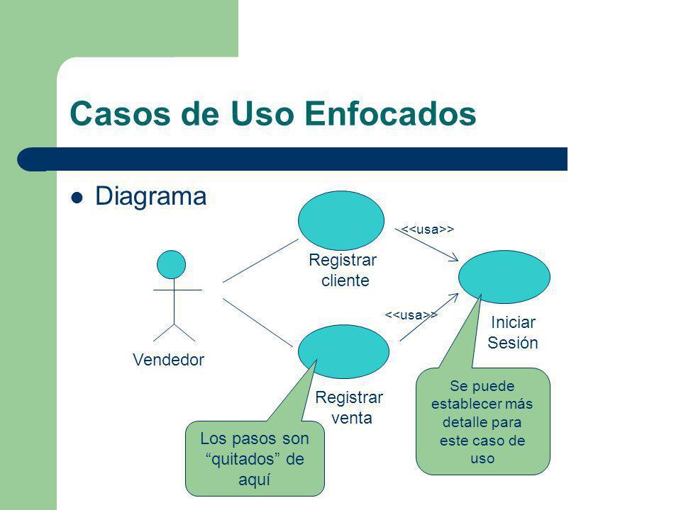 Casos de Uso Enfocados Diagrama Vendedor Registrar cliente Registrar venta Iniciar Sesión > Los pasos son quitados de aquí Se puede establecer más det