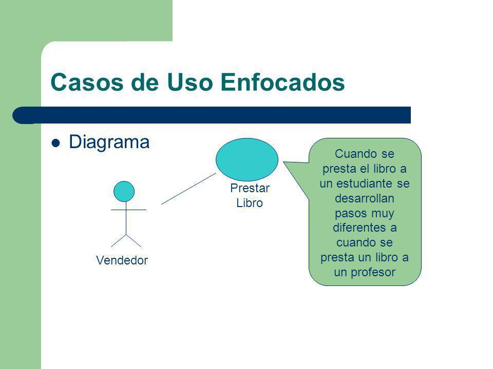 Casos de Uso Enfocados Diagrama Vendedor Prestar Libro Cuando se presta el libro a un estudiante se desarrollan pasos muy diferentes a cuando se prest