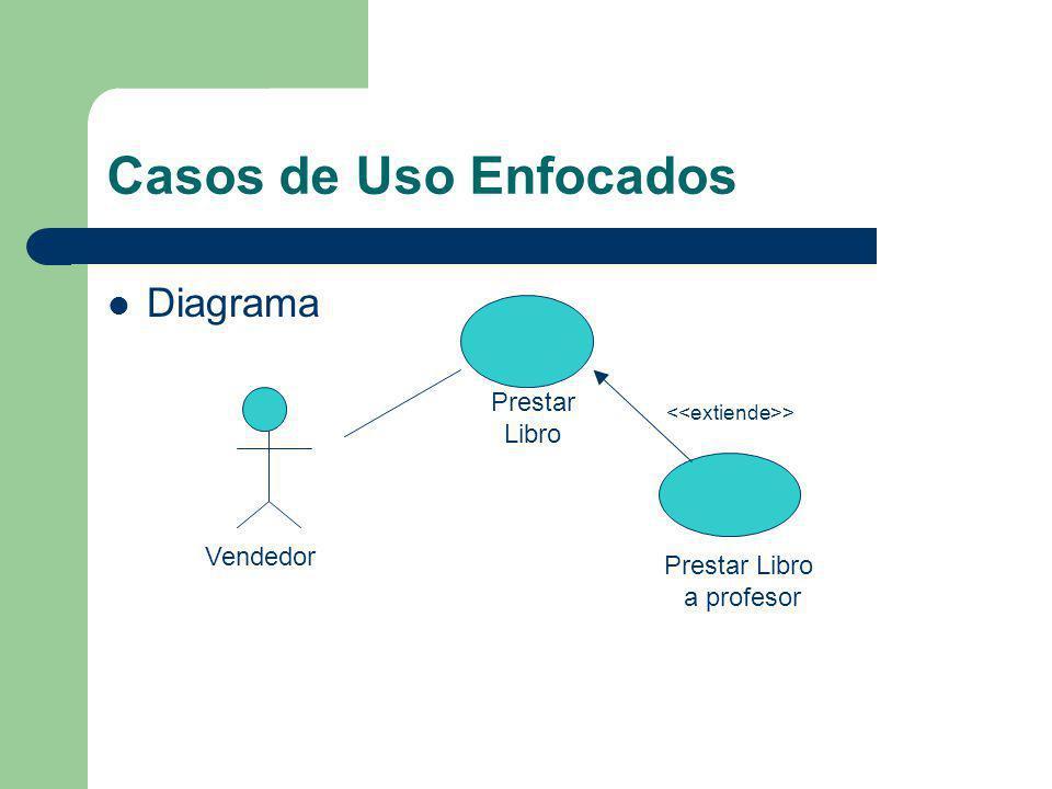 Casos de Uso Enfocados Diagrama Vendedor Prestar Libro Prestar Libro a profesor >