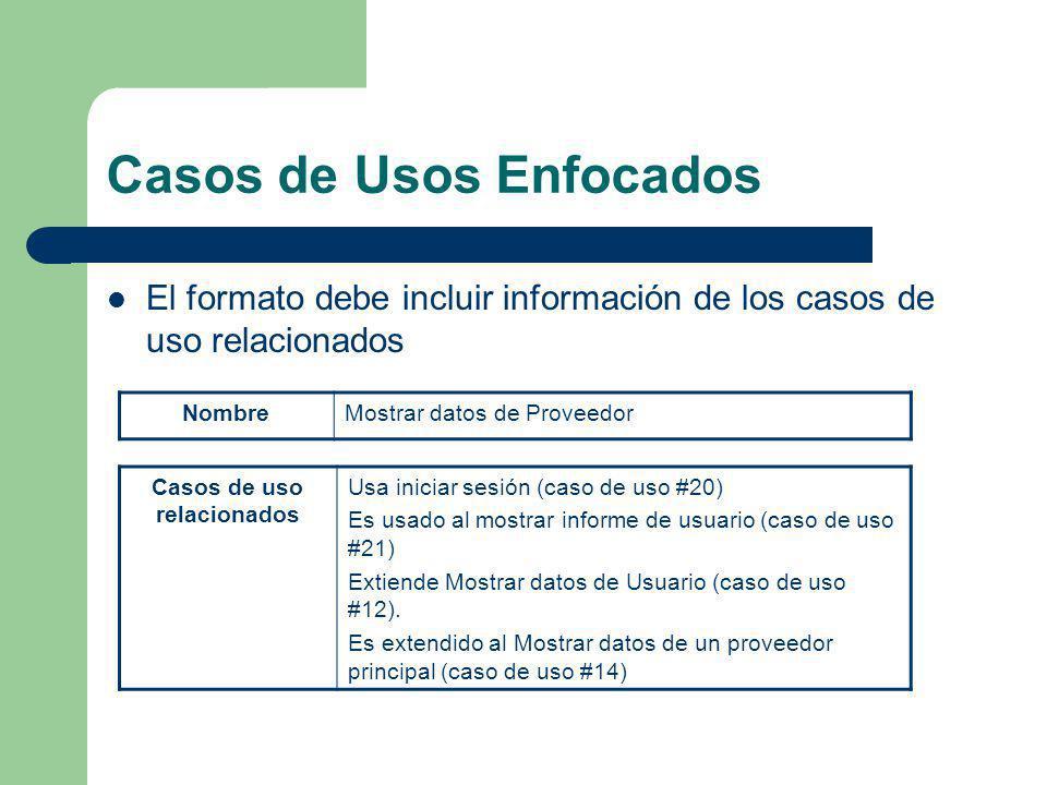 Casos de Usos Enfocados El formato debe incluir información de los casos de uso relacionados Casos de uso relacionados Usa iniciar sesión (caso de uso