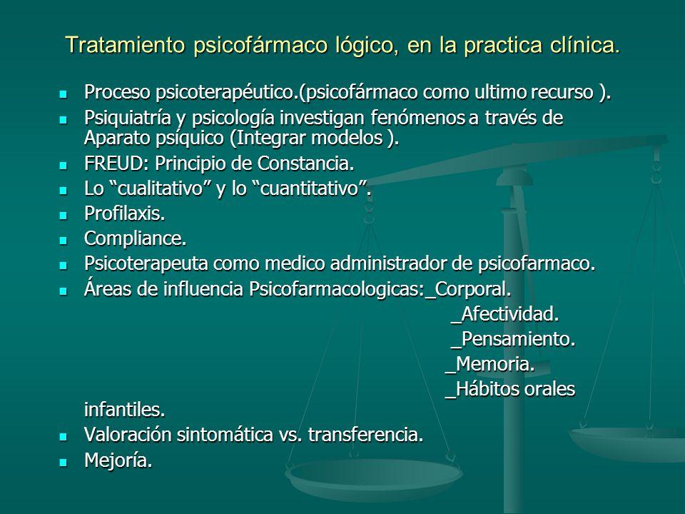 NORMAS BÁSICAS PARA EL EMPLEO DE PSICOFARMACOS Diagnóstico Diagnóstico Elección del fármaco Elección del fármaco Características del paciente Caracter