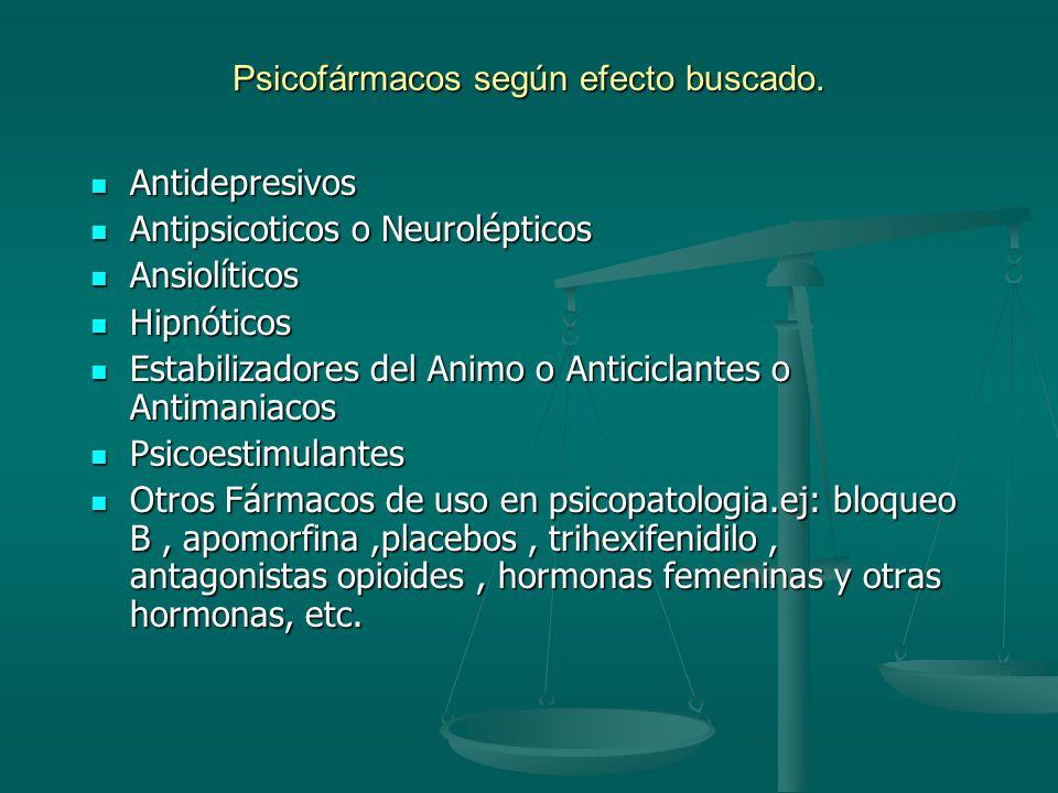 Tratamiento psicofármaco lógico, en la practica clínica. Proceso psicoterapéutico.(psicofármaco como ultimo recurso ). Proceso psicoterapéutico.(psico