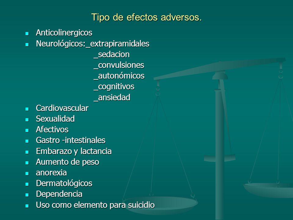 Psicofármacos según efecto buscado. Antidepresivos Antidepresivos Antipsicoticos o Neurolépticos Antipsicoticos o Neurolépticos Ansiolíticos Ansiolíti