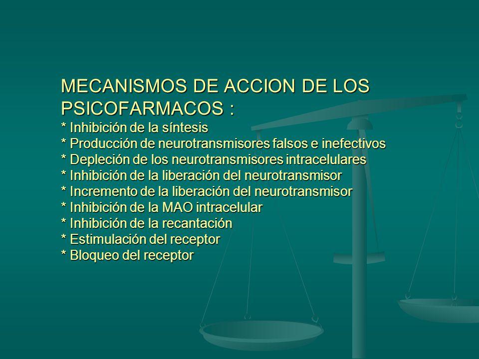 FACTORES ESPECÍFICOS : * Farmacología clásica : = Farmacocinética = Farmacodinamia = Biodisponibilidad:_Vía _Presentación _Características de Paciente