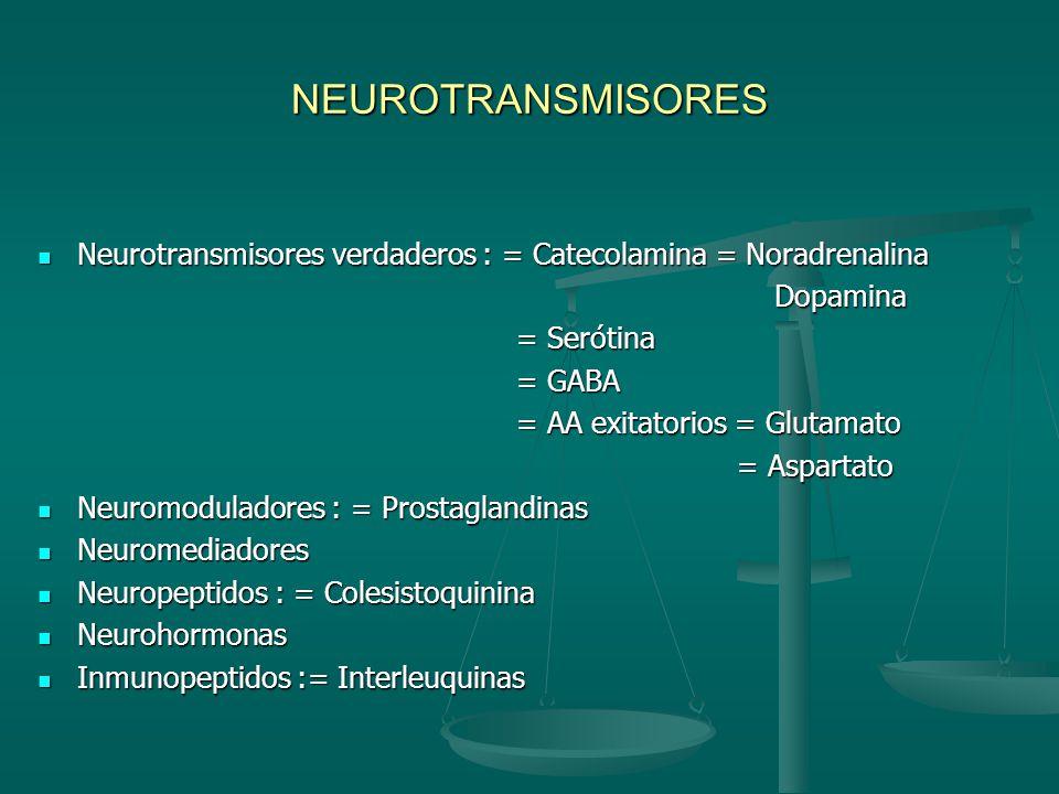 MECANISMOS DE ACCION DE LOS PSICOFARMACOS : * Inhibición de la síntesis * Producción de neurotransmisores falsos e inefectivos * Depleción de los neur