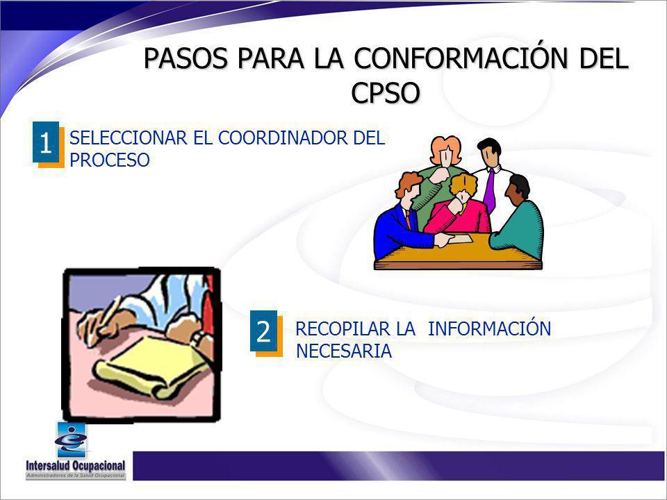 PASOS PARA LA CONFORMACIÓN DEL CPSO SELECCIONAR EL COORDINADOR DEL PROCESO RECOPILAR LA INFORMACIÓN NECESARIA 1 1 2 2