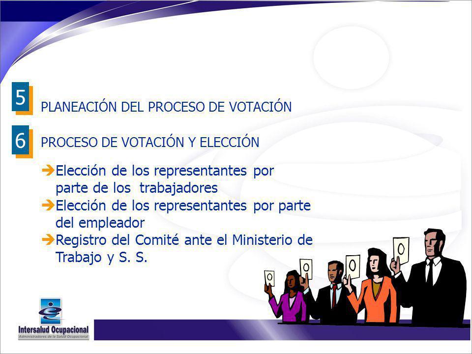 PLANEACIÓN DEL PROCESO DE VOTACIÓN Elección de los representantes por parte de los trabajadores Elección de los representantes por parte del empleador