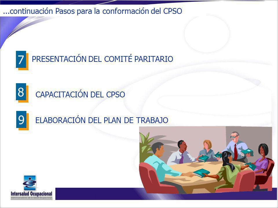 PRESENTACIÓN DEL COMITÉ PARITARIO CAPACITACIÓN DEL CPSO ELABORACIÓN DEL PLAN DE TRABAJO 7 7 9 9 8 8...continuación Pasos para la conformación del CPSO