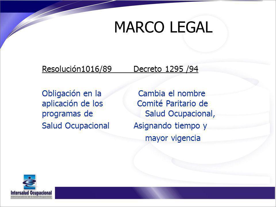 Resolución1016/89 Decreto 1295 /94 Obligación en la Cambia el nombre aplicación de los Comité Paritario de programas de Salud Ocupacional, Salud Ocupa
