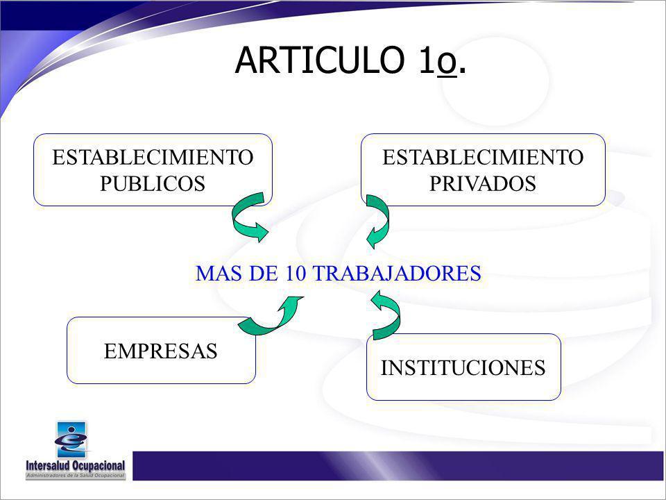 ARTICULO 1o. EMPRESAS INSTITUCIONES ESTABLECIMIENTO PUBLICOS ESTABLECIMIENTO PRIVADOS MAS DE 10 TRABAJADORES