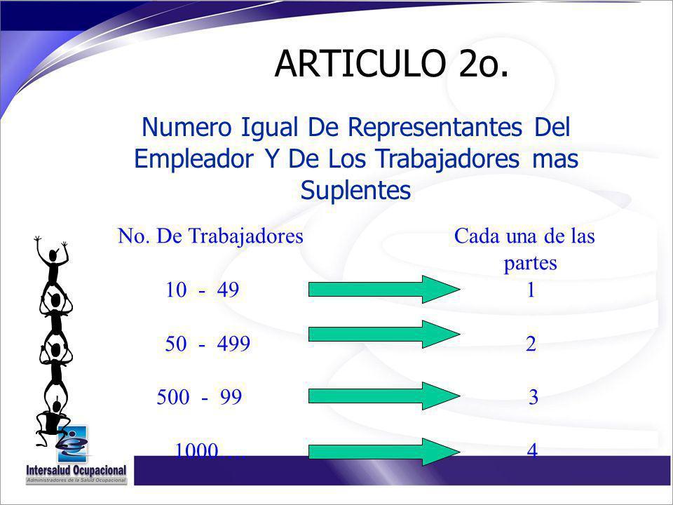 ARTICULO 2o. Numero Igual De Representantes Del Empleador Y De Los Trabajadores mas Suplentes No. De TrabajadoresCada una de las partes 10 - 49 1 50 -