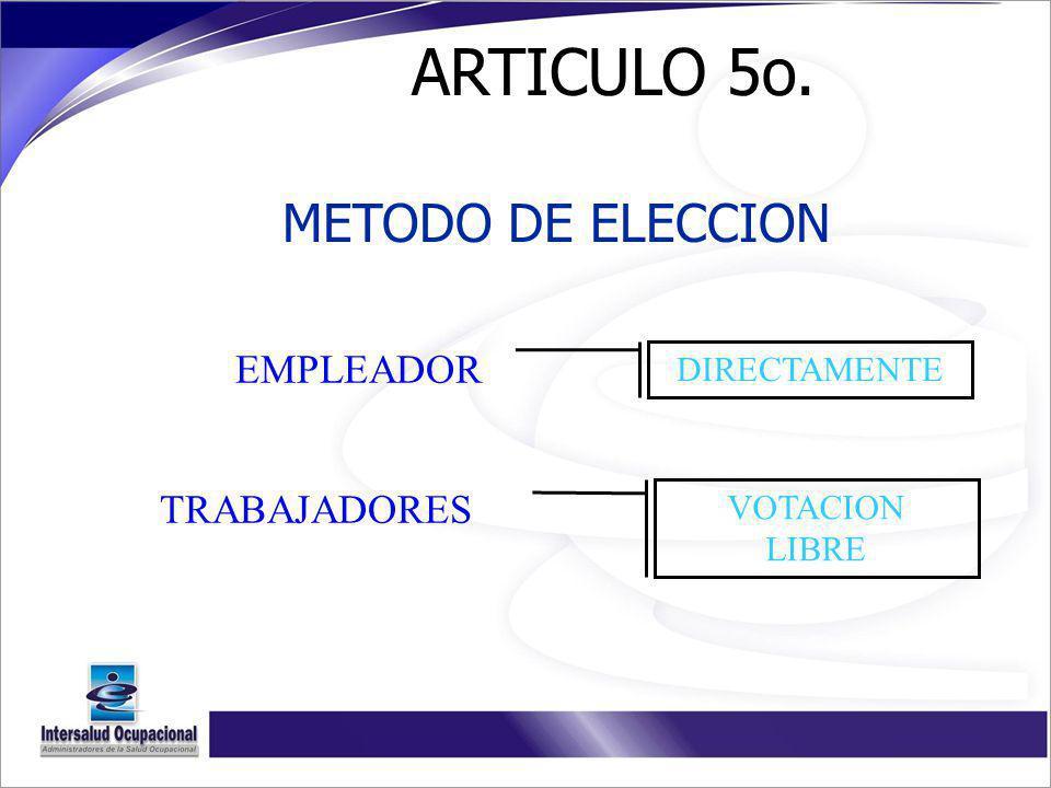 ARTICULO 12o.FUNCIONES DEL SECRETARIO Verificar la asistencia.