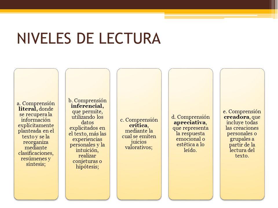 NIVELES DE LECTURA a. Comprensión literal, donde se recupera la información explícitamente planteada en el texto y se la reorganiza mediante clasifica